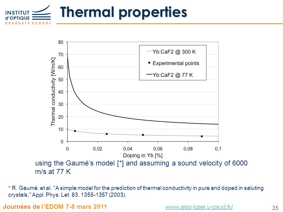 Thermal properties using the Gaumé's model [*] and assuming a sound velocity of 6000 m/s at 77 K.